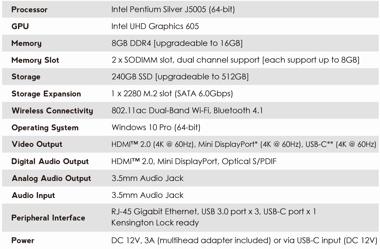 MiniX NEO J50C-4 Max Mini-PC Specs